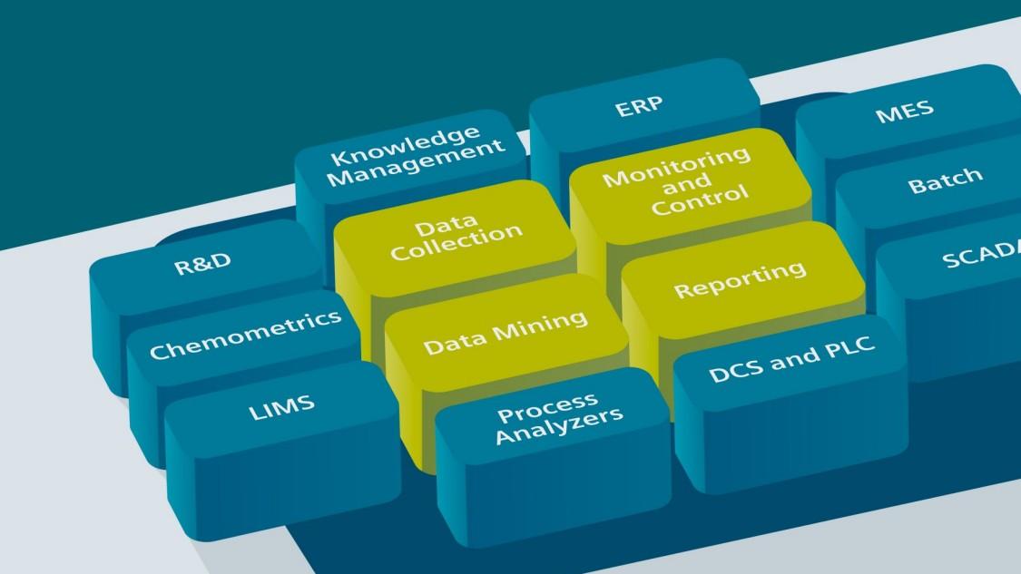 Комплексне управління даними за допомогою PAT збільшує потенціал   неперервного виробництва фармацевтичної продукції