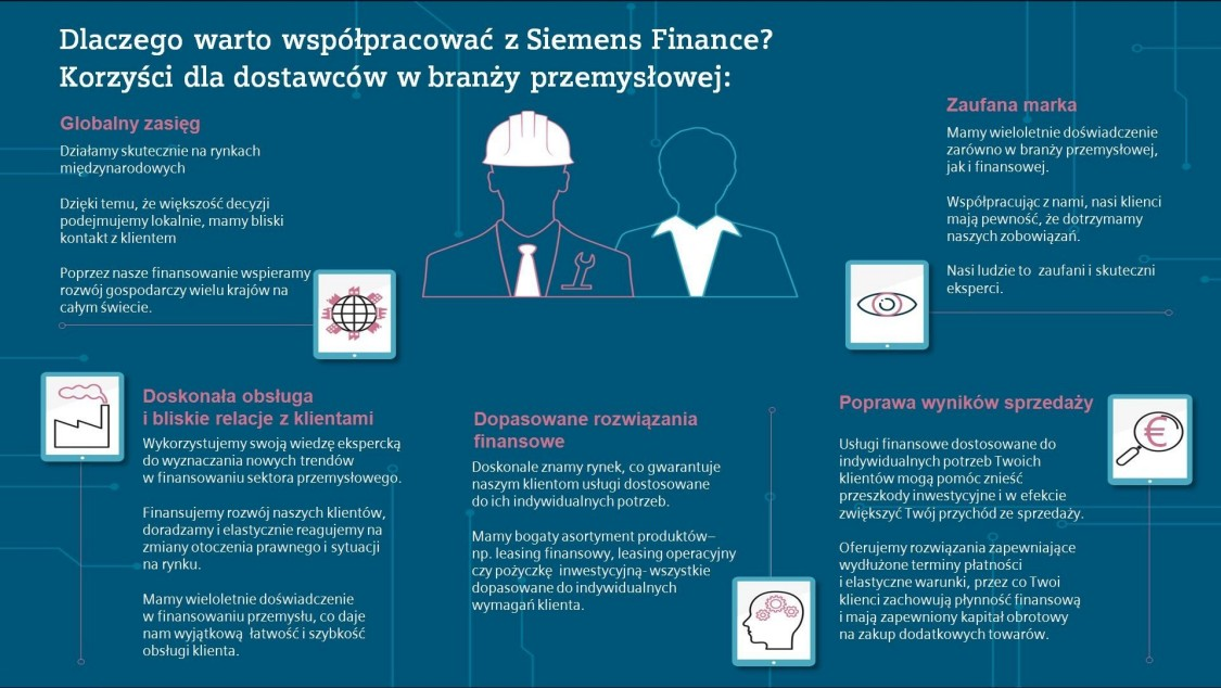 Benefits of finance for manufacturers