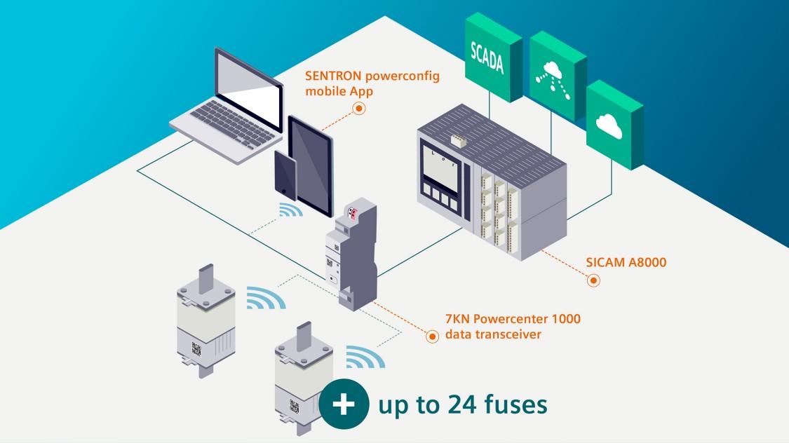 Infographic 3NA COM LV HRC fuse link