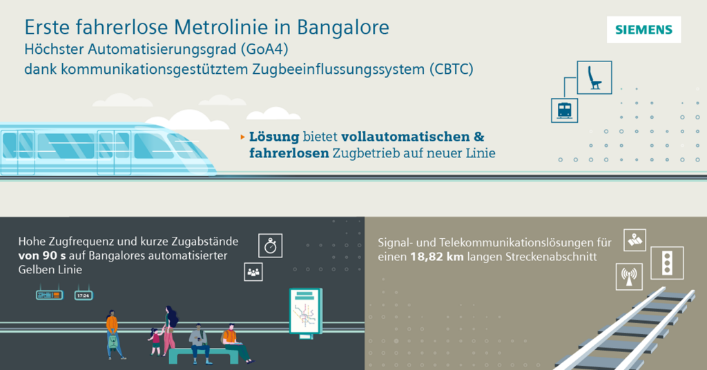 Siemens Mobility to provide CBTC and automated train technology for Bengaluru Metro