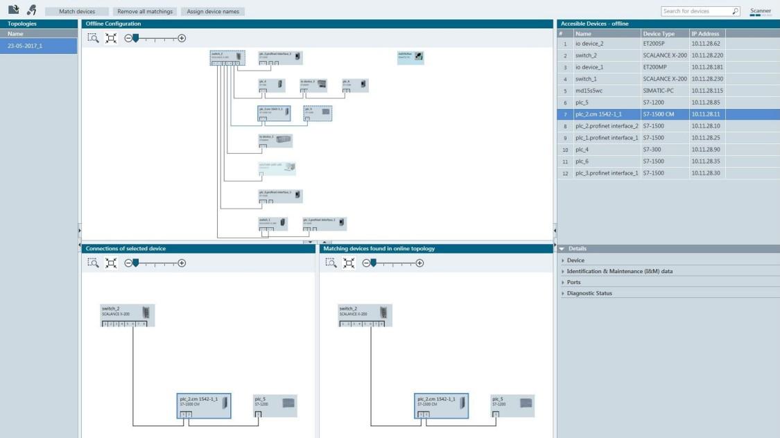 Screenshot aus PRONETA Basic mit Vergleich zweier PROFINET Topologien mit PRONETA