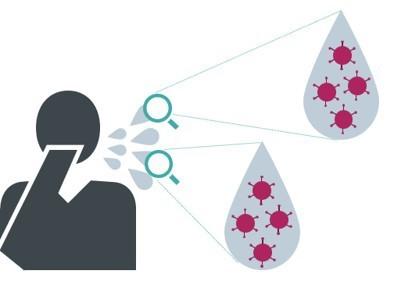 Virus transmission through droplets
