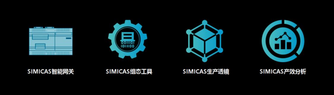 """SIMICAS """"四部曲"""" 帮助成长型企业实现 """"从零到一"""" 的数字化升级转型。"""