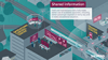Digitalization | A Powerful New Ecosystem of Possibility  - shared information