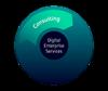 Consulting ist der Beginn der digitalen Transformation