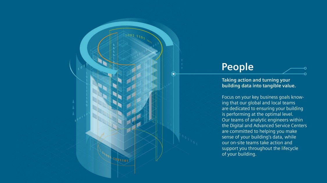 Turning data into tangible value - Gallery 02
