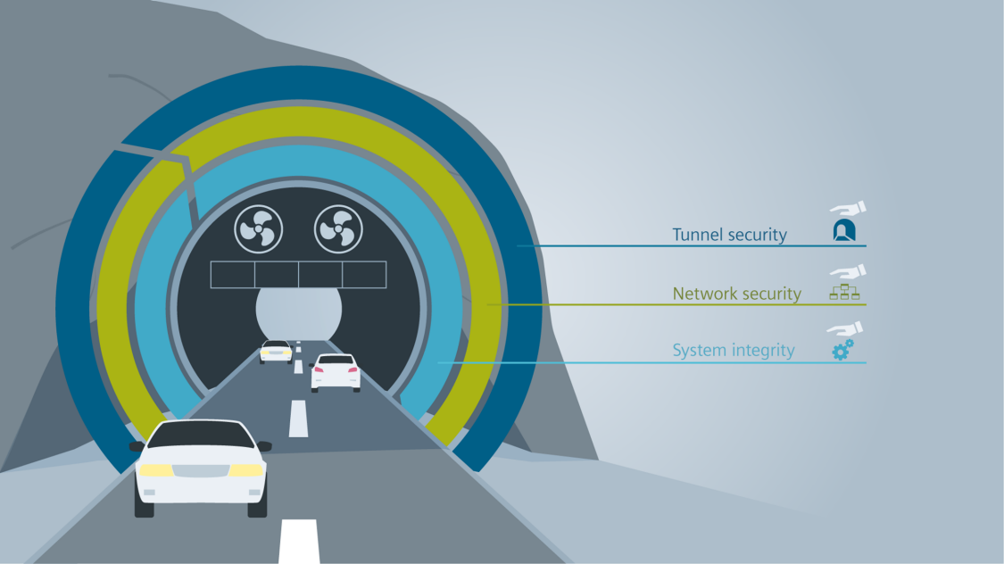 Graphic tunnel security