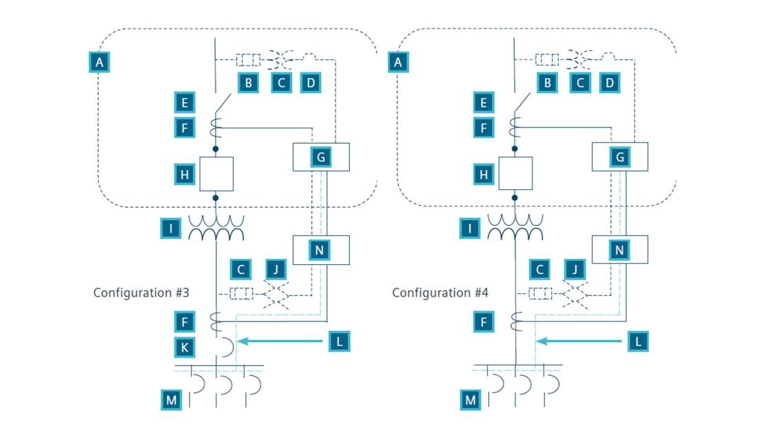 Configurations #2 and #4: Virtual main configuration