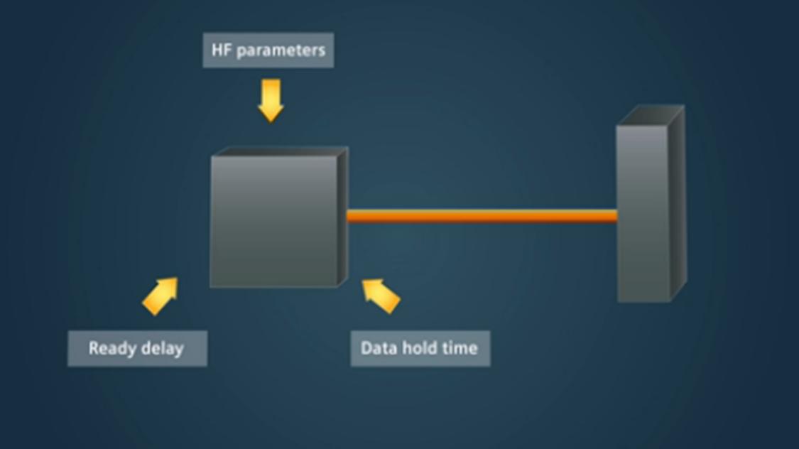 IO-Link benefit Automatic Parametrisation