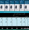 Übersicht nach typischem Verwendungszweck der Leistungsschalter SIRIUS 3RV20/21/23/24/27/28