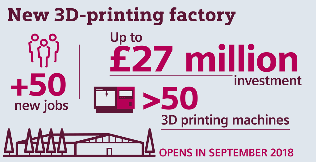 Infographic: Siemens invests in new 3D-printing facility in UK