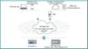 Climatix IC – техническая и коммерческая концепция