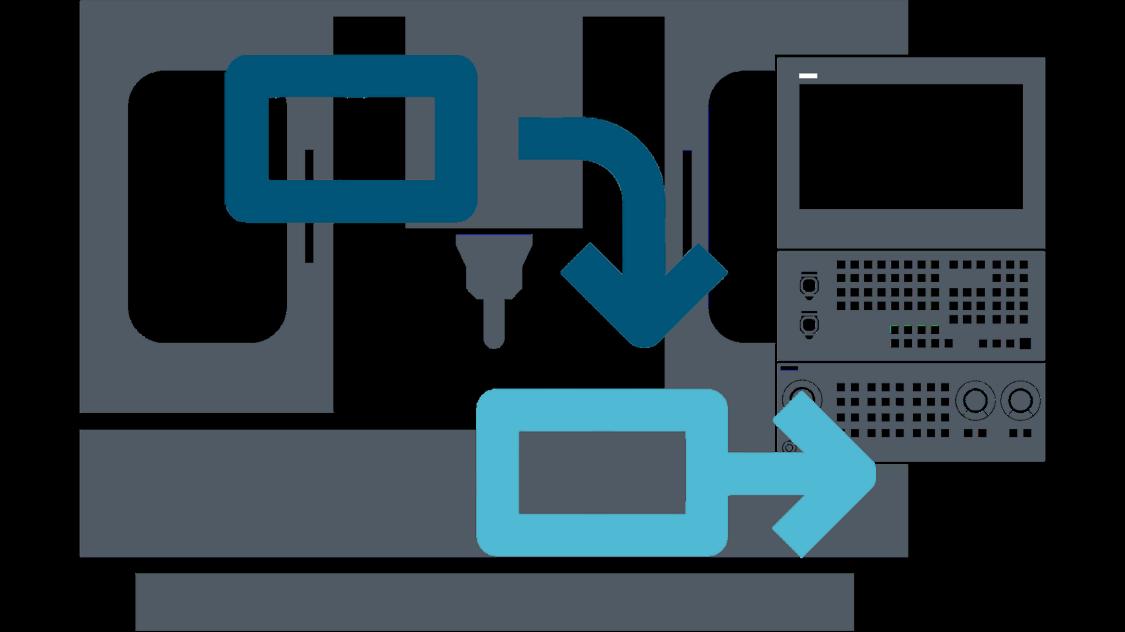 sinumerik cnc machine tool support USA - retrofit & modernization