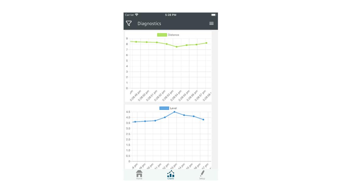 USA   SITRANS mobile IQ diagnostics screen shot