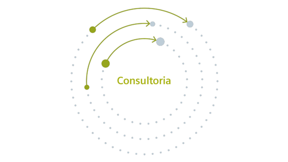 The digital transformation starts with consulting