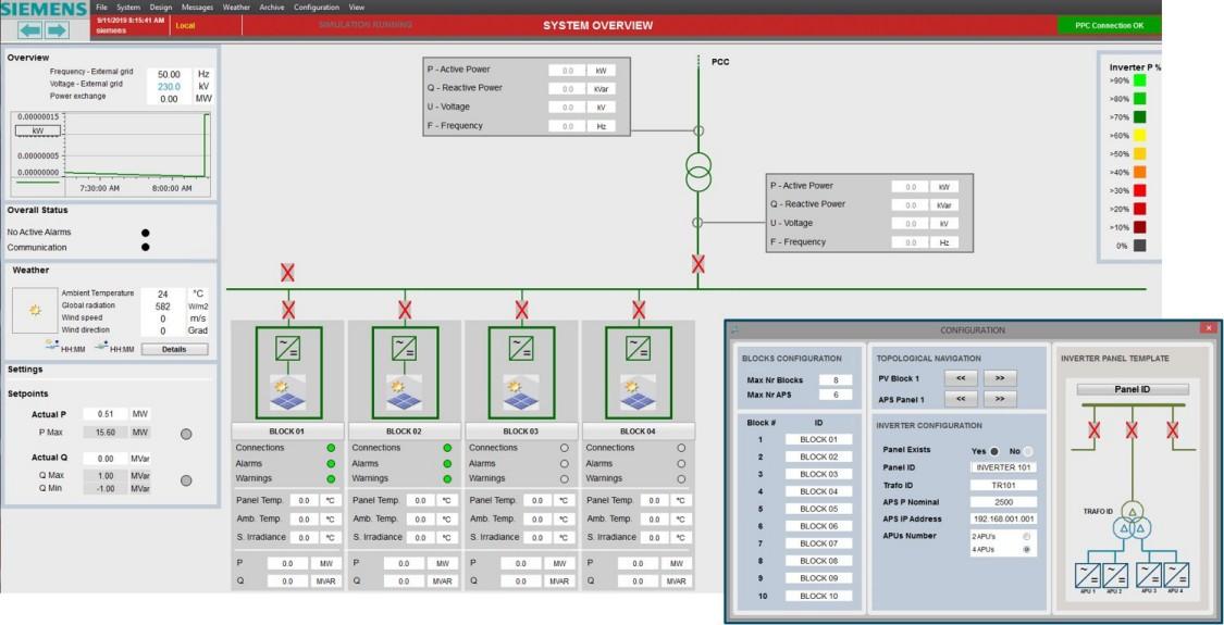 Rys. 2 Podstawowa wizualizacja SSiN w aplikacji SICAM PPC