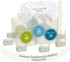 Технологии Siemens PLM Software