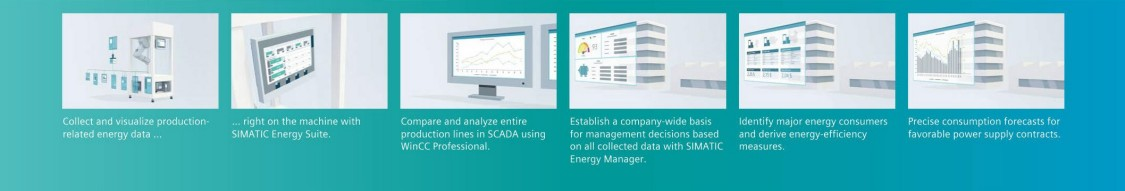 Integrated Energy Management
