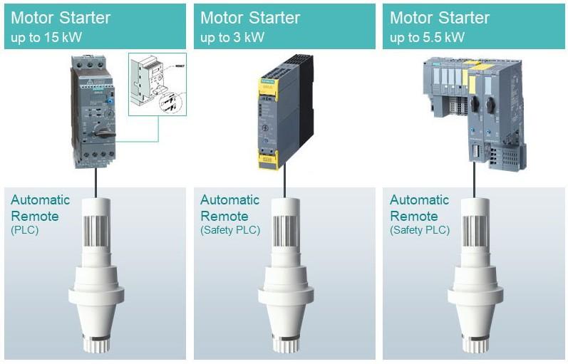 Three SIRIUS motor starters