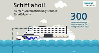 Infografik: Schiff ahoi! - Siemens Automatisierungstechnik für AIDAperla