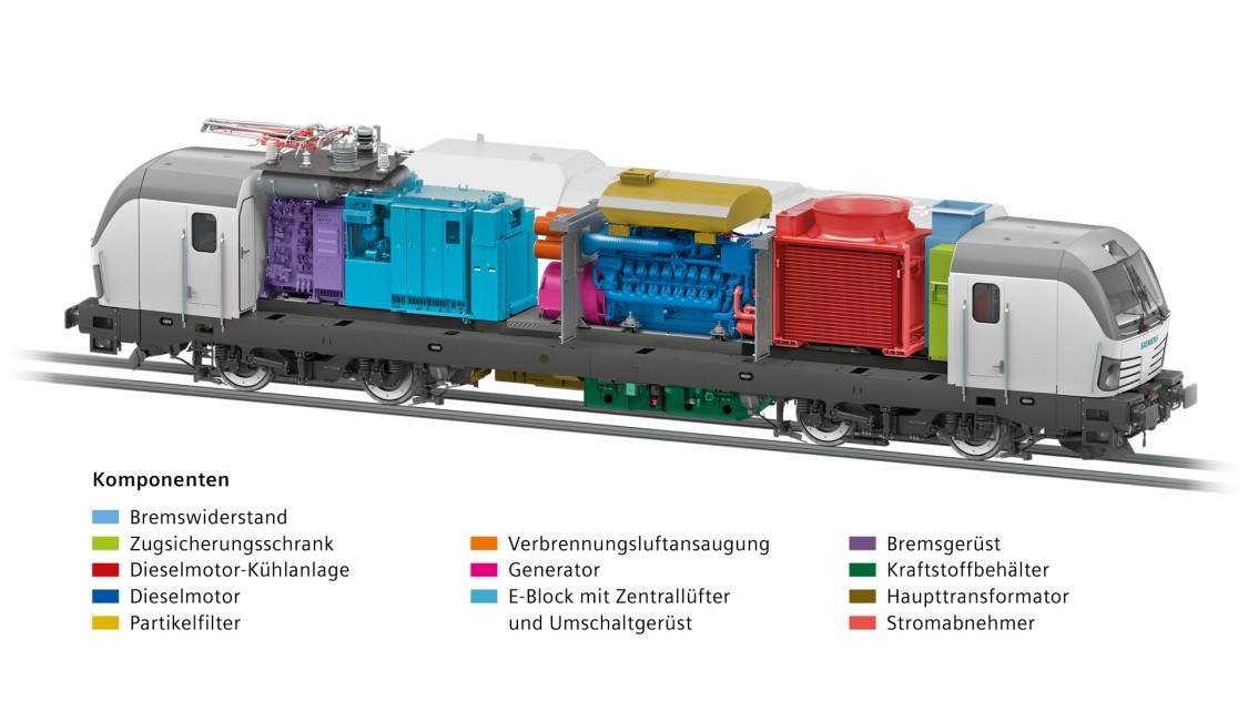 Grafik einer durchsichtigen Vectron Dual Mode Lokomotive; die einzelnen Komponenten im Innenraum sind farblich hervorgehoben und durch eine Legende beschrieben.