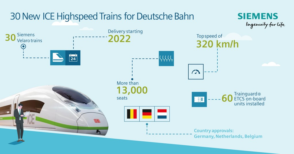 30 new ICE Highspeed Trains for Deutsche Bahn