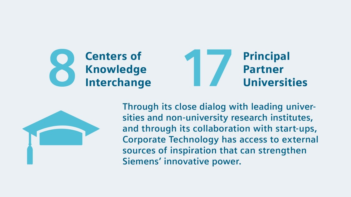 Academic partnerships