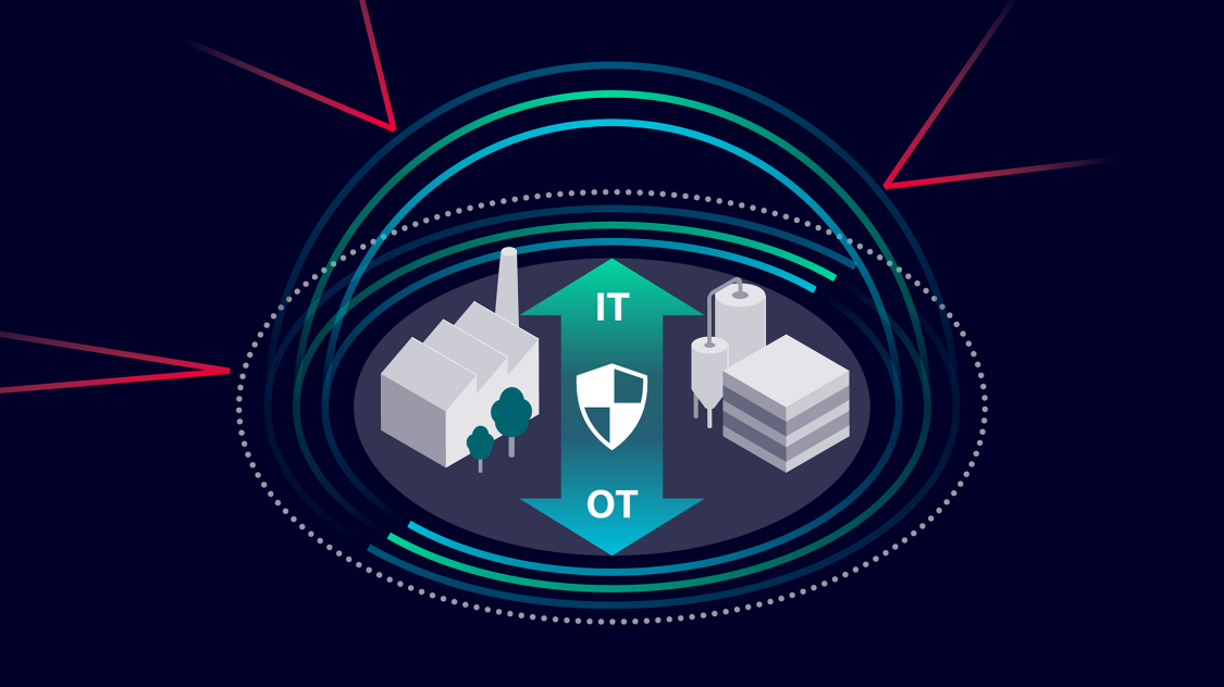 Cybersecurity for Industry – Protected in every aspect
