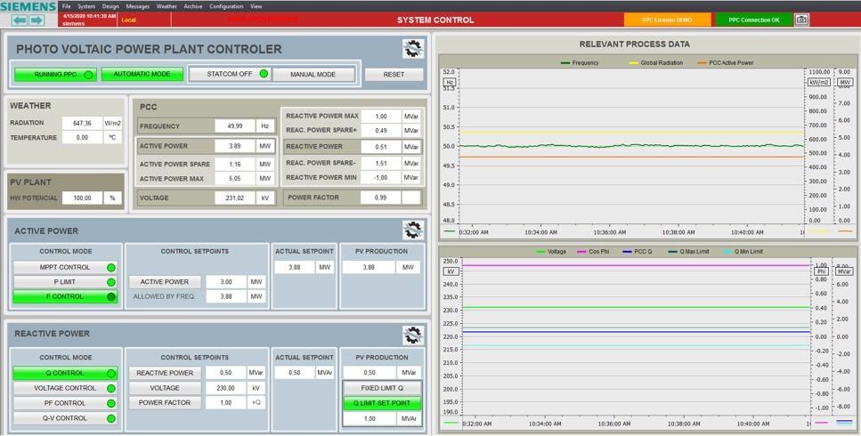 Rys. 1 Okno główne aplikacji SICAM PPC