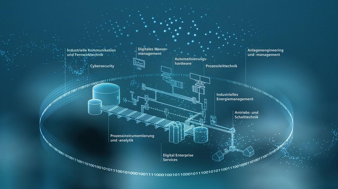Maßgeschneiderte Lösungen für die Wasserbranche