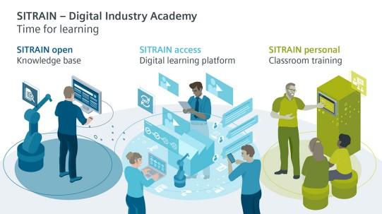 Den digitale uddannelsesplatform til industrien