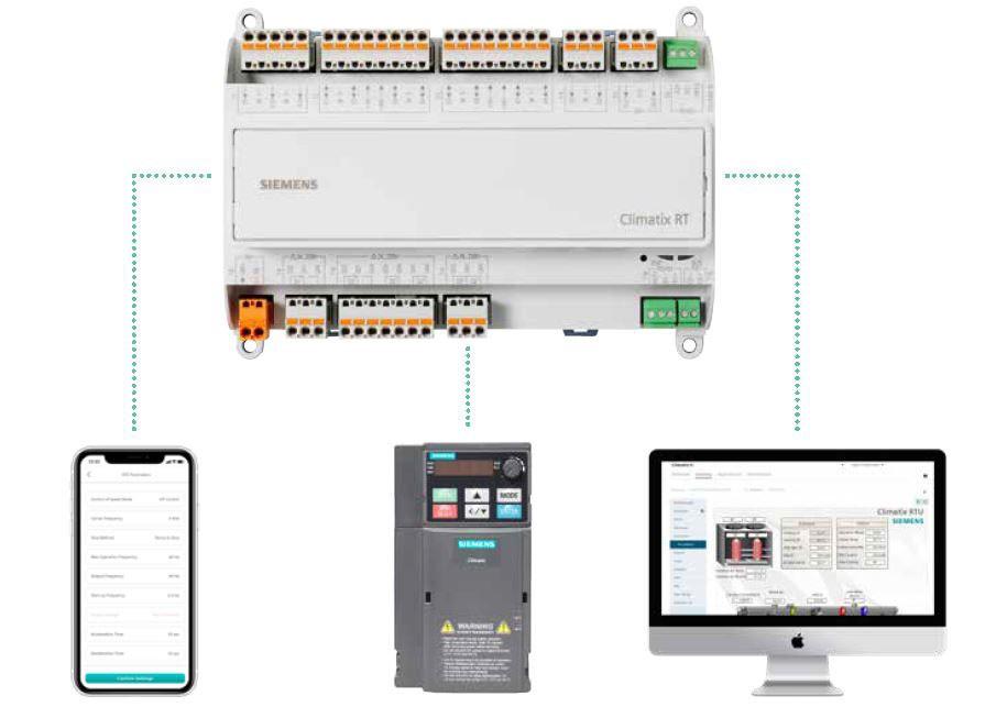 Siemens RTU Solution family
