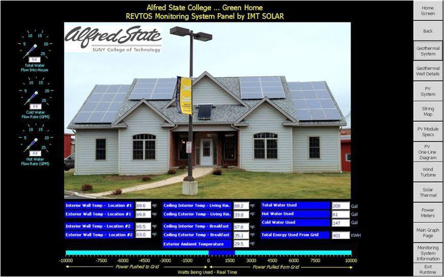 IMT Solar