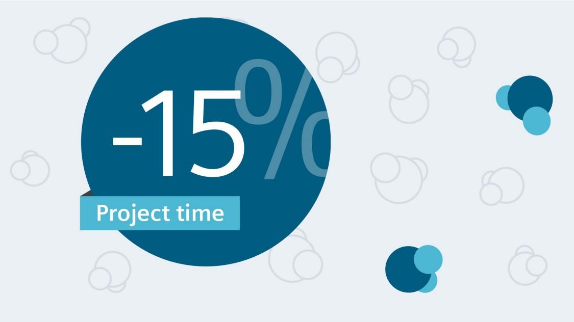 提高效率 – 项目时间缩短 15%
