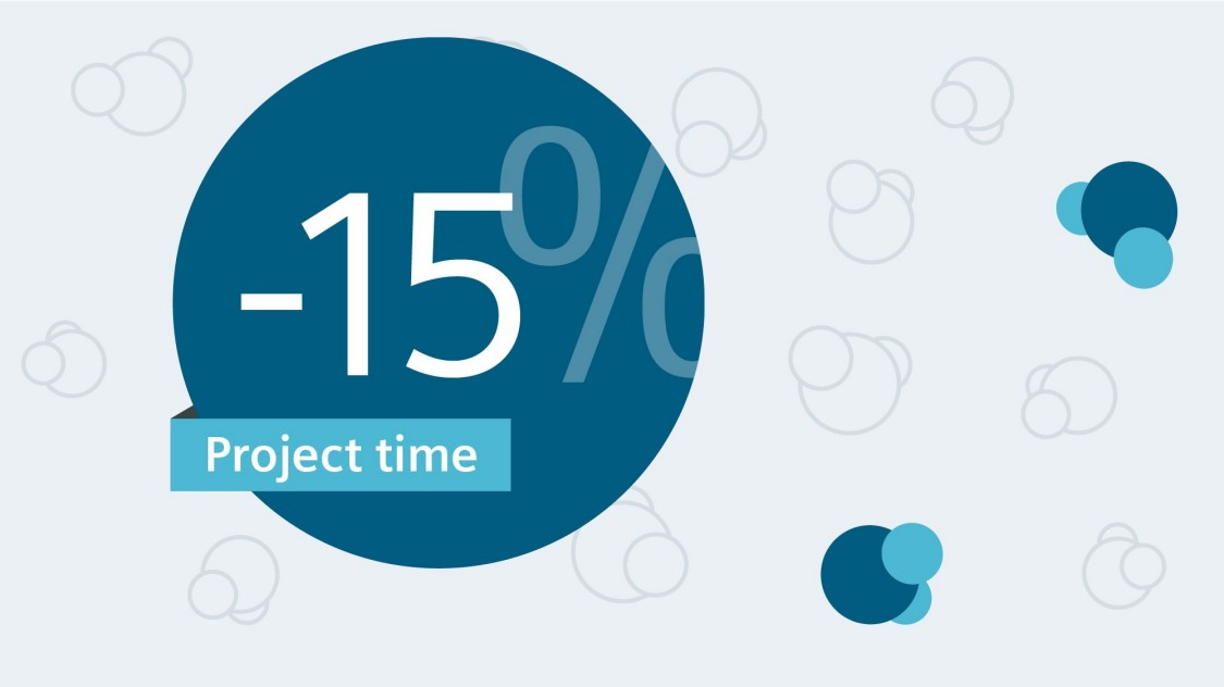 Increasing efficiency – 15% shorter project time
