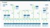 SIDIRO - widok schematu jednokreskowego