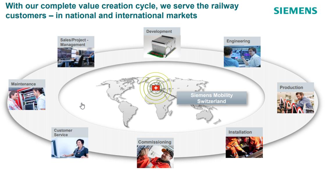 Value Creation Siemens Mobility Switzerland