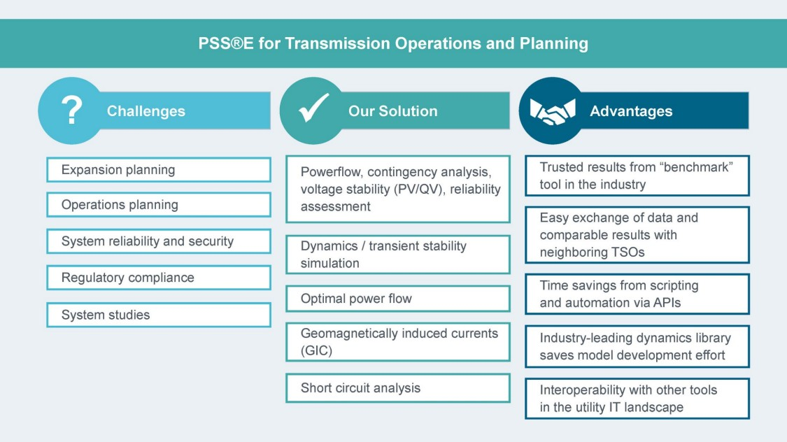 PSS®E for transmission planning and operations