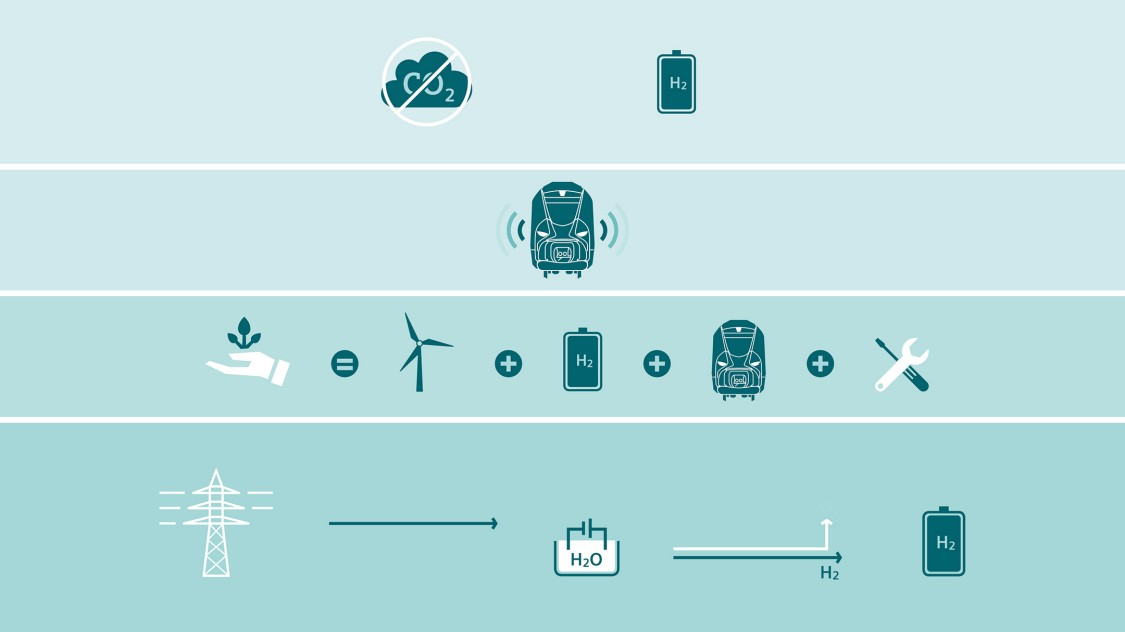 Infographic range batteries