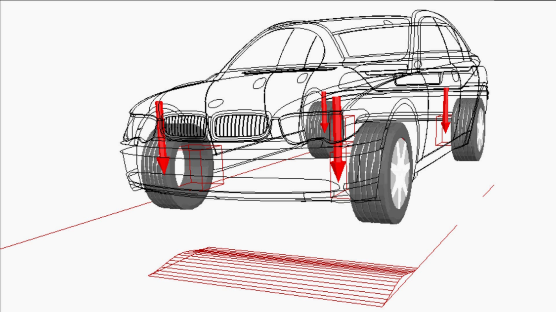 Simulation of tire forces