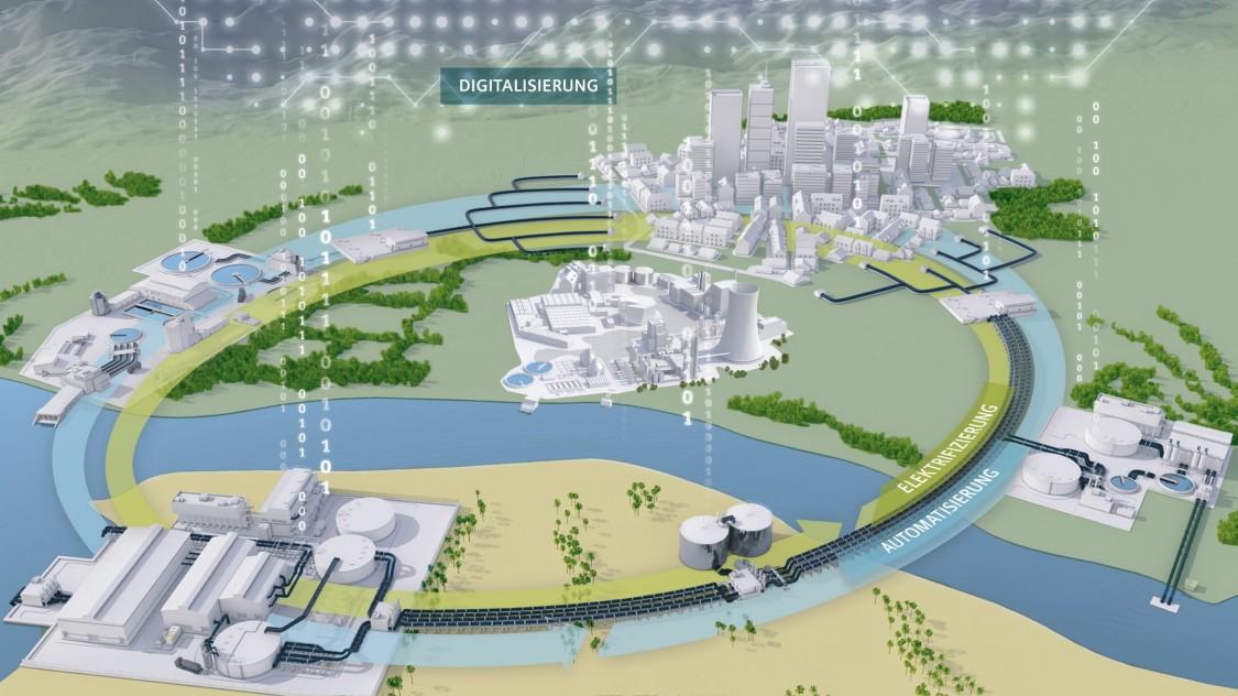 Smart water industry