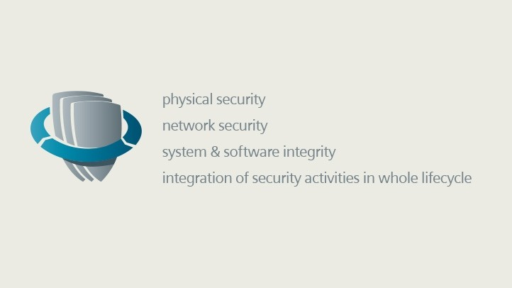 "Comprehensive cyber protection with ""defense in depth"" and lifecycle activities"