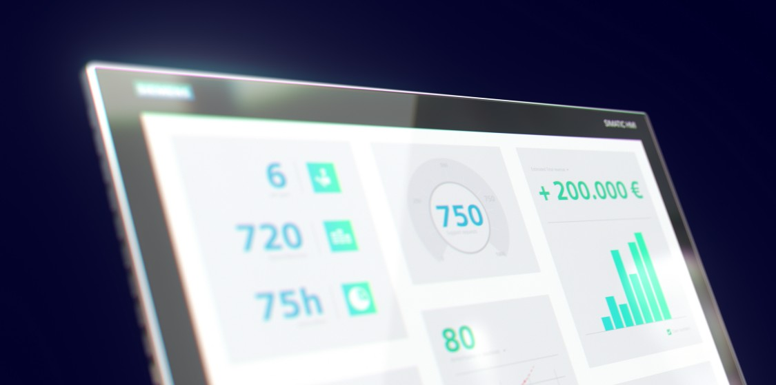 Dank Nutzerzentrierung ermöglicht smartes UX-Design im Maschinenbau höhere Profitabilität