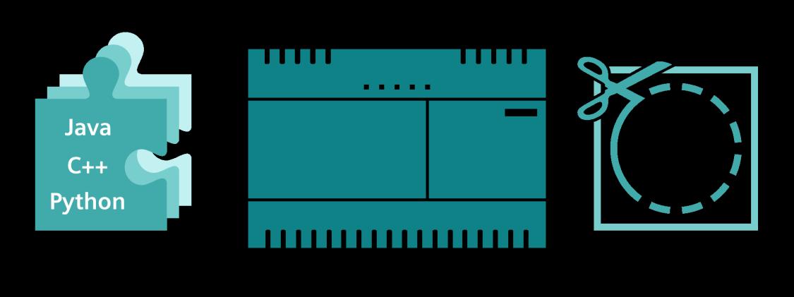 Відкритість IOT