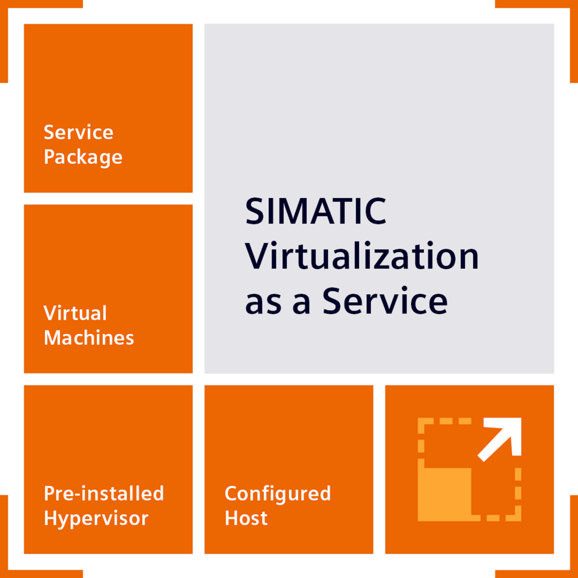 Product Logo for SIMATIC Virtualization as a Service