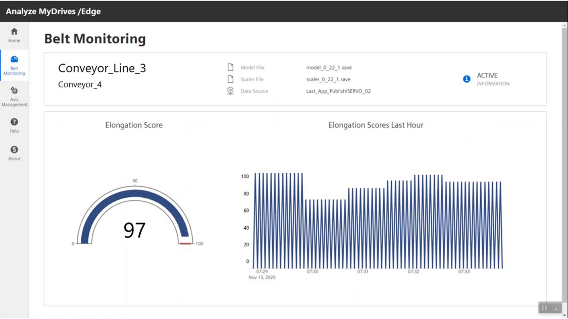 Edge-Applikation Analyse MyDrives/Edge