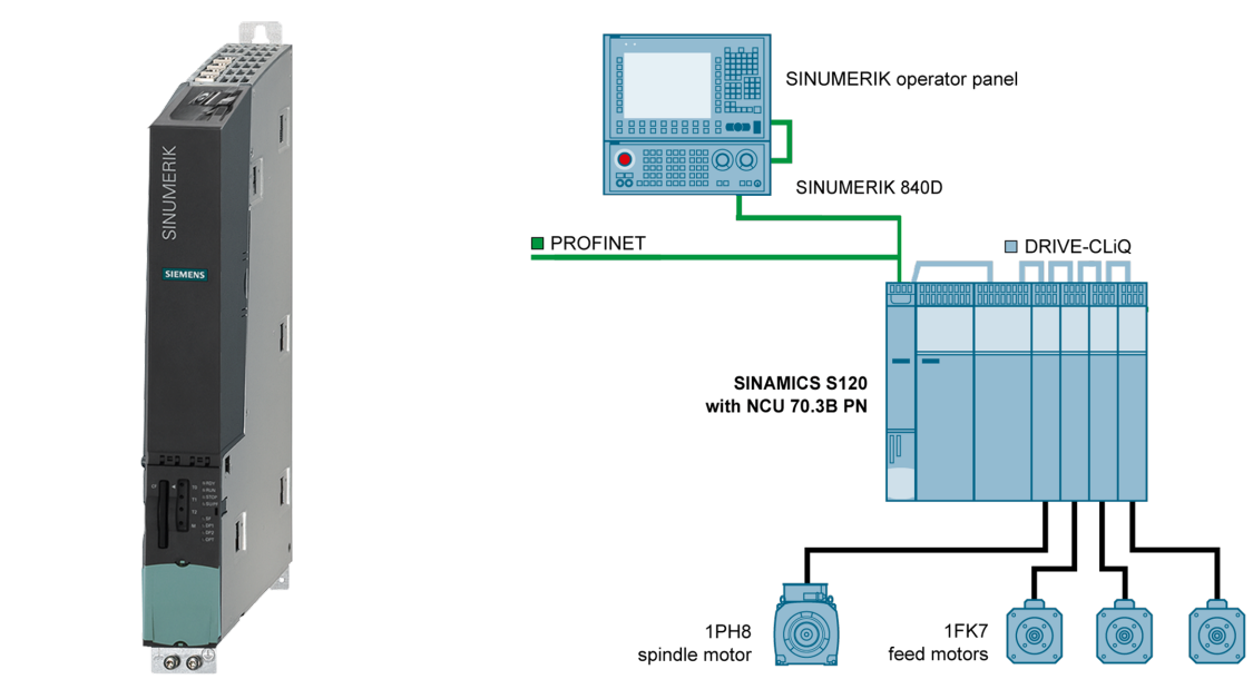 sinamics s120 with sinumerik cnc controller