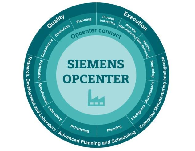 USA | Siemens opcenter
