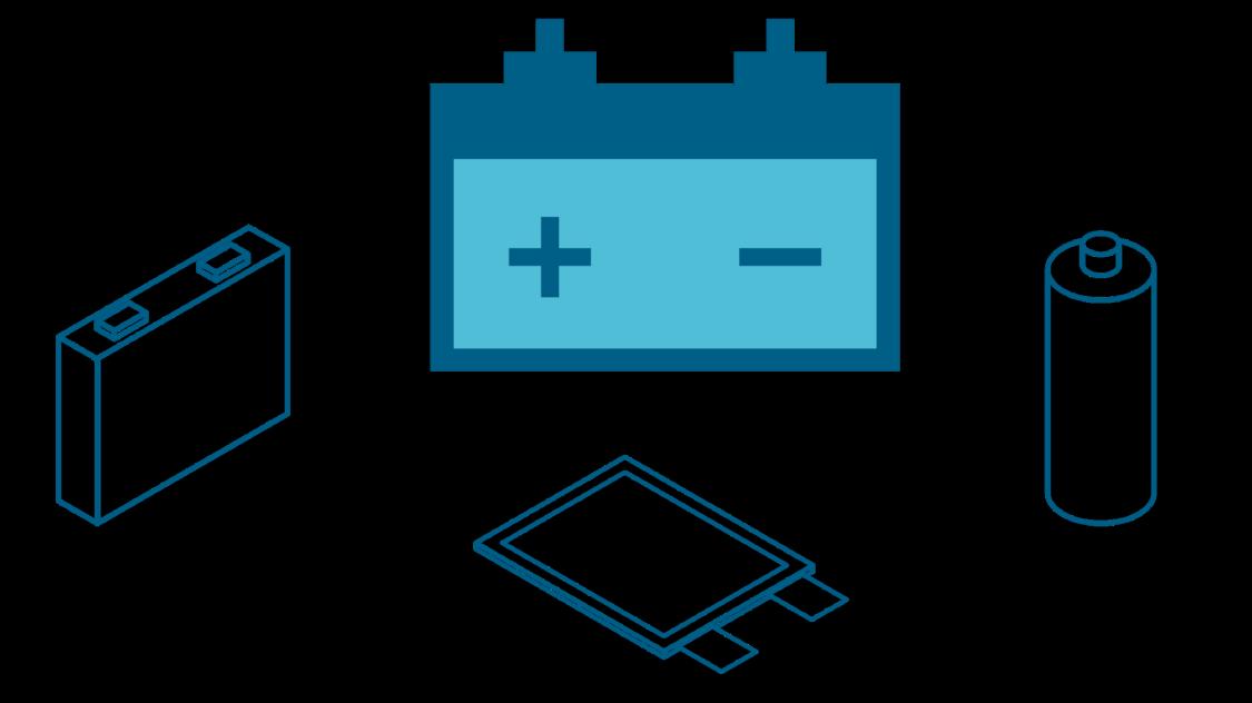 Battery-Package-Anlagen