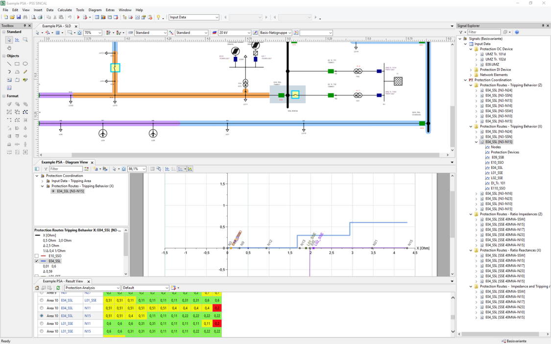 New Diagram System for all Simulation Methods